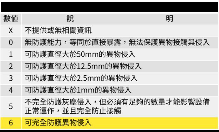 【集購】Muve|IP67防水真無線藍芽耳機-黑