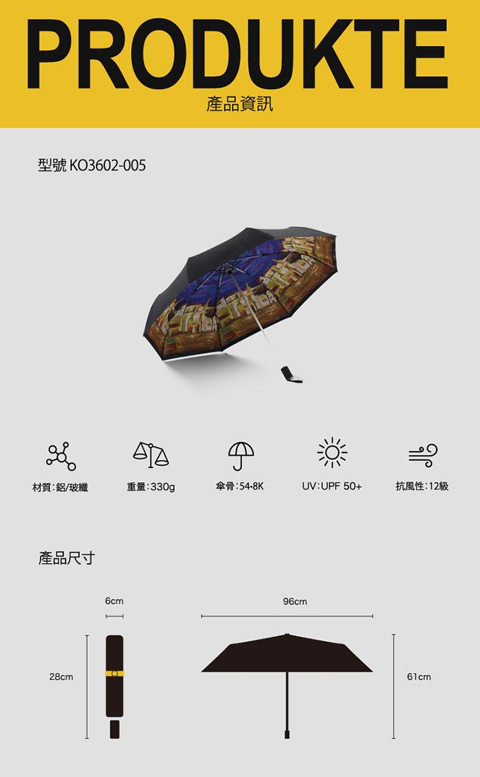 (複製)德國kobold|抗UV零透光智能防曬-驚豔系列-遮陽防曬降溫傘 -雙層三折傘-假日紅