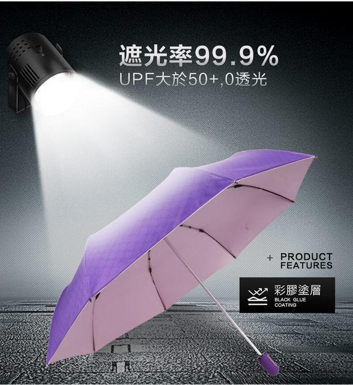 (複製)德國kobold|抗UV旋轉芭蕾系列-超輕巧-隱藏傘珠-遮陽防曬三折傘-曜石黑