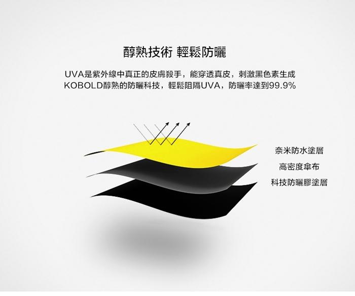 (複製)德國kobold|抗UV-童話海盜系列-超輕巧-矽膠蜂巢-按摩手把-遮陽防曬傘-三折傘-素白