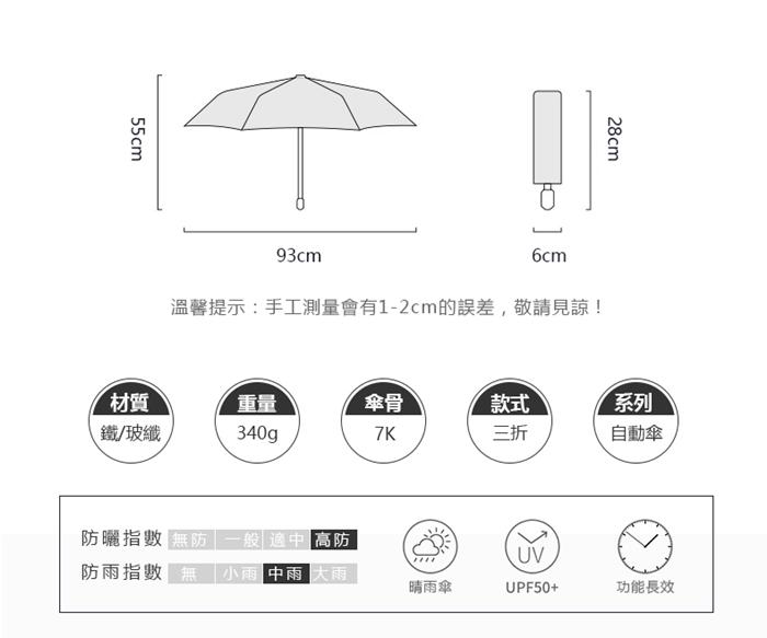 (複製)德國kobold|迪士尼官方授權-7K晴雨自動開收傘-星際大戰系列-風暴兵