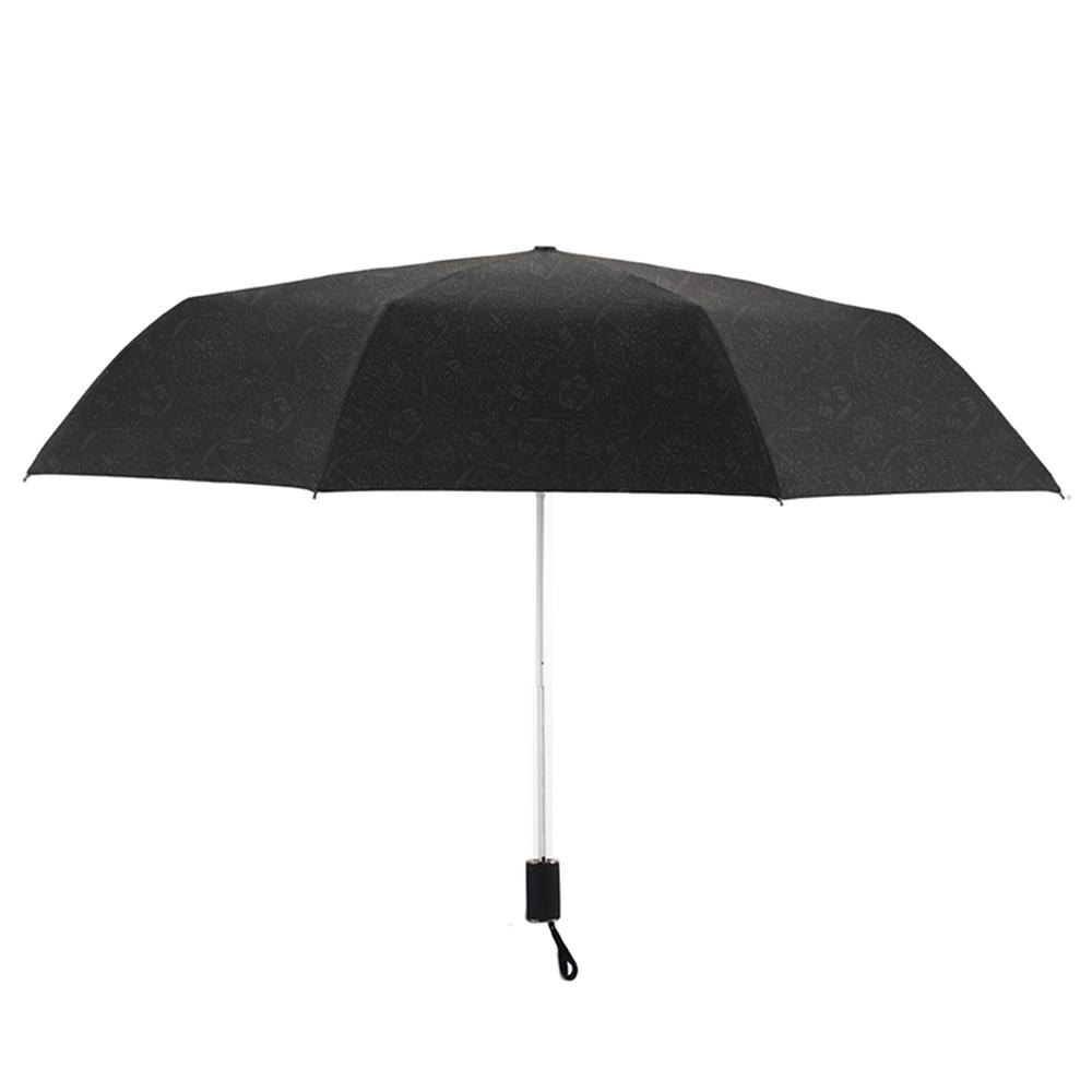 德國kobold 抗UV零透光智能防曬-經典豹紋遮陽防曬降溫傘 -雙層三折傘-白