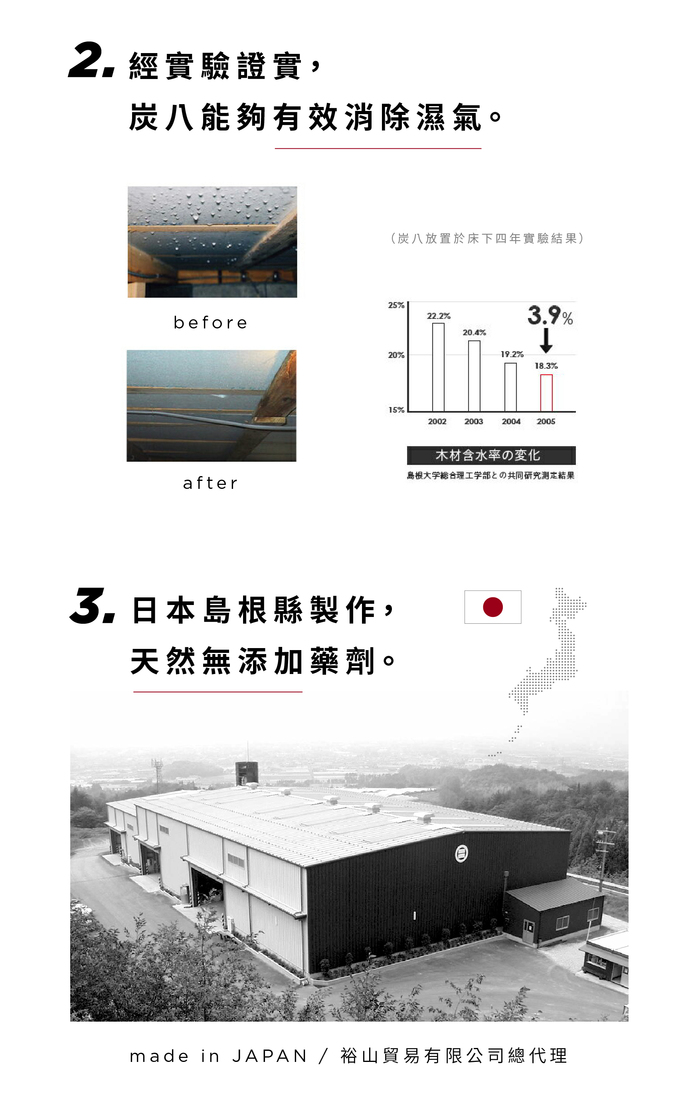 土山炭製作所│室內調濕木炭 小型室內調濕木炭- 10入裝