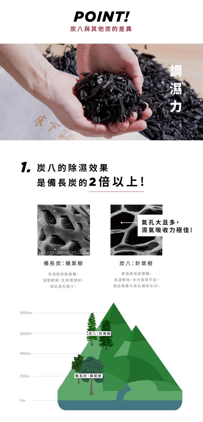土山炭製作所│ 室內調濕木炭 - 大型1入+長條型2入+長方形2入