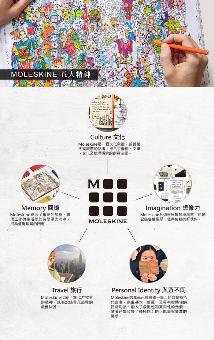 MOLESKINE|滾石樂團限定筆記本-L型橫線單寧