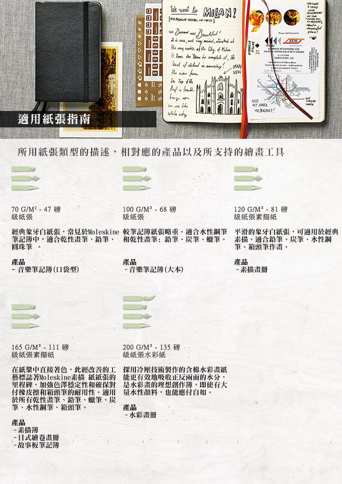 MOLESKINE|藝術系列日式繪卷-口袋型黑