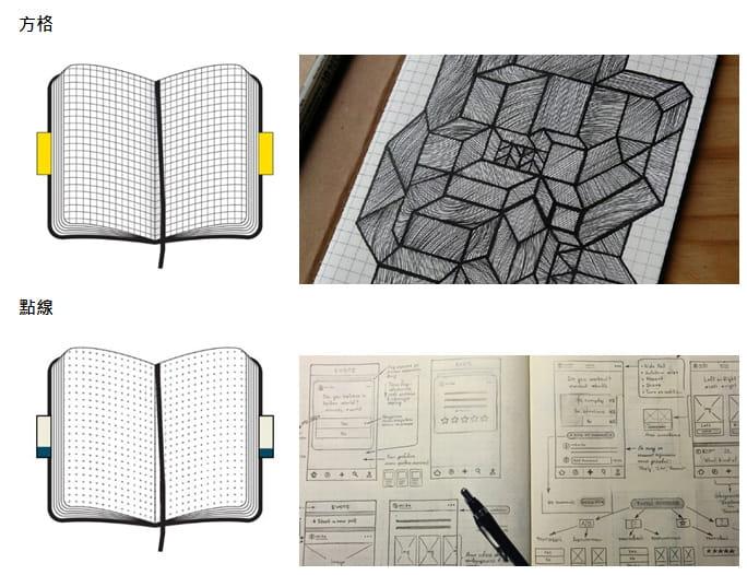 MOLESKINE|經典軟皮筆記本- L型橫線綠