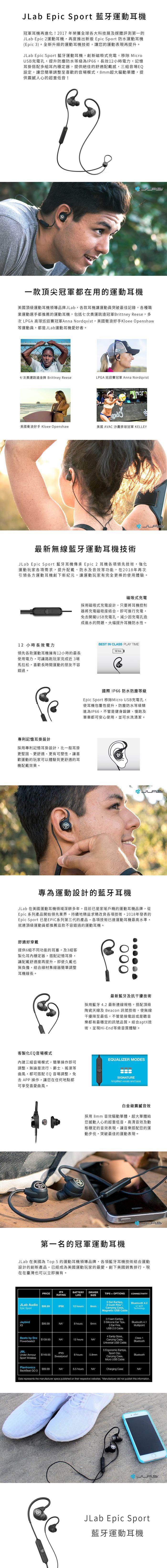 (複製)JLab|Epic 2 藍牙運動耳機