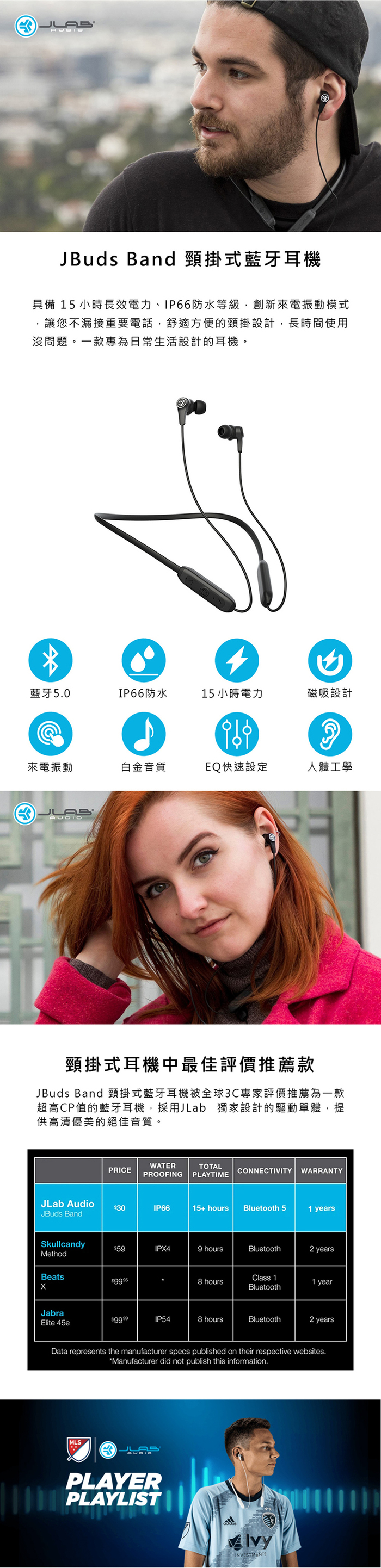 JLab|JBuds Band 頸掛式藍牙耳機
