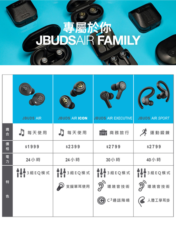 JLab|JBuds Air Executive 真無線藍牙耳機 - 黑色