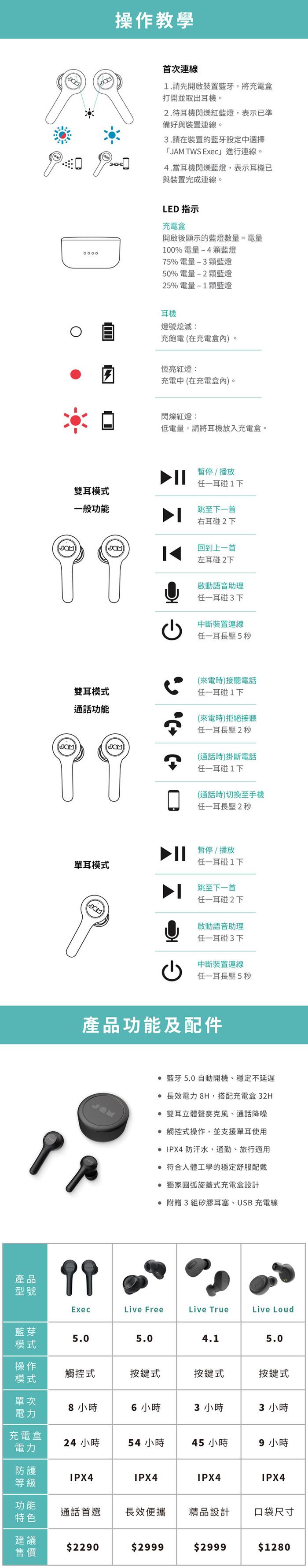 JAM|Exec 真無線藍牙耳機