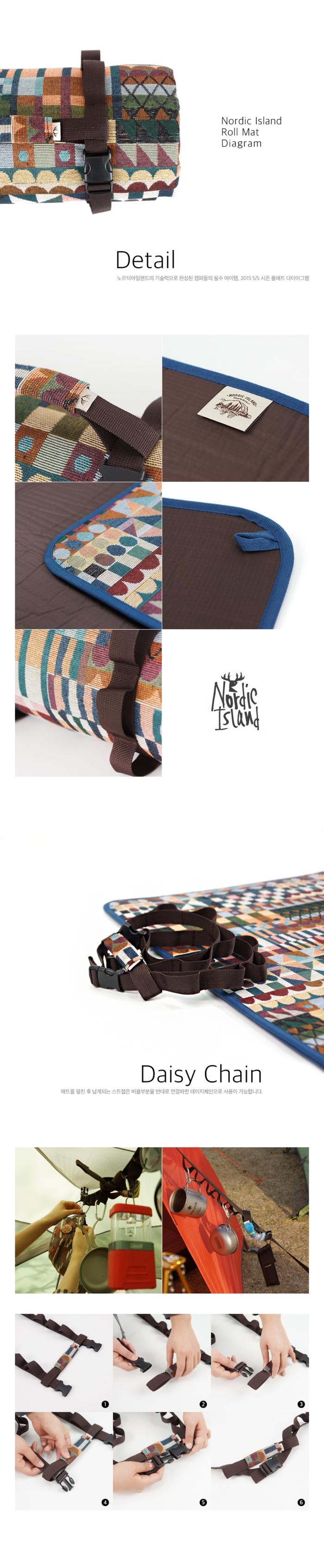 (複製)NORDIC ISLAND | Roll mat防水野餐墊 (Indian White)