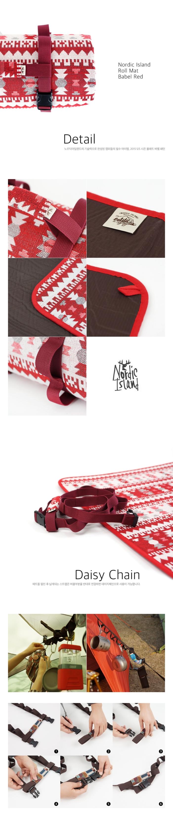 (複製)NORDIC ISLAND | Roll mat防水野餐墊 (Diagram)