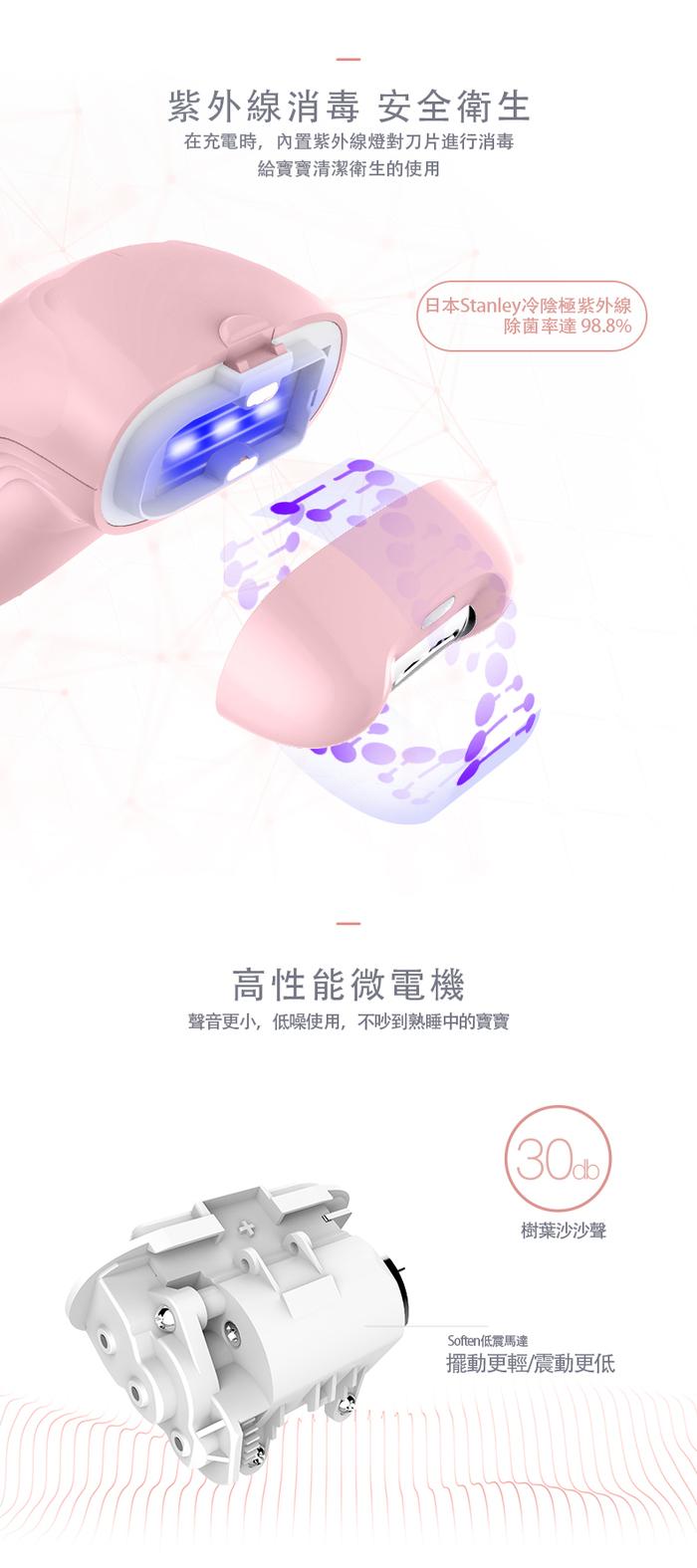 【集購】美國Babynice|最安全 最專業的 嬰兒電動指甲剪(3色)