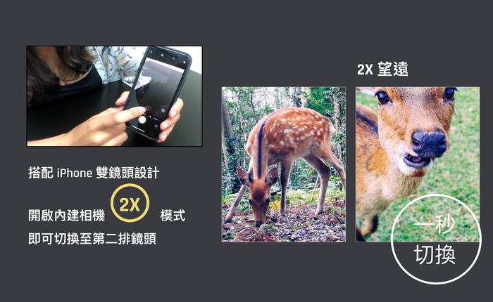 SHIFTCAM | 2.0 6-IN-1 新手入門攝影組
