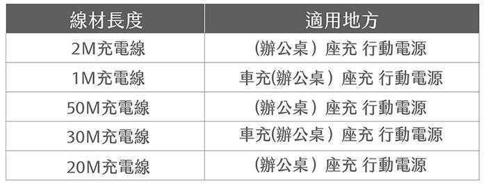 UI 韌意編 Type-c 充電線 時尚黑 2.0M