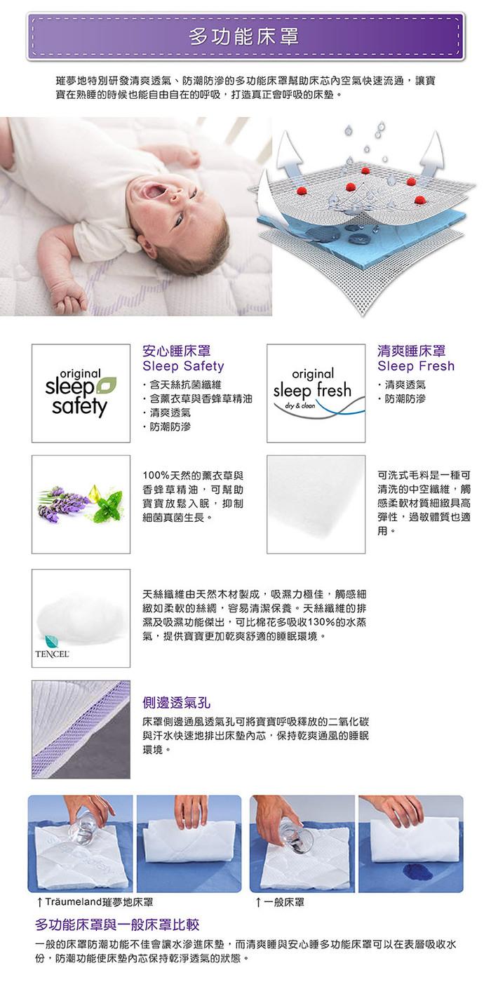 (複製)Träumeland 璀夢地│攜帶式嬰兒床墊