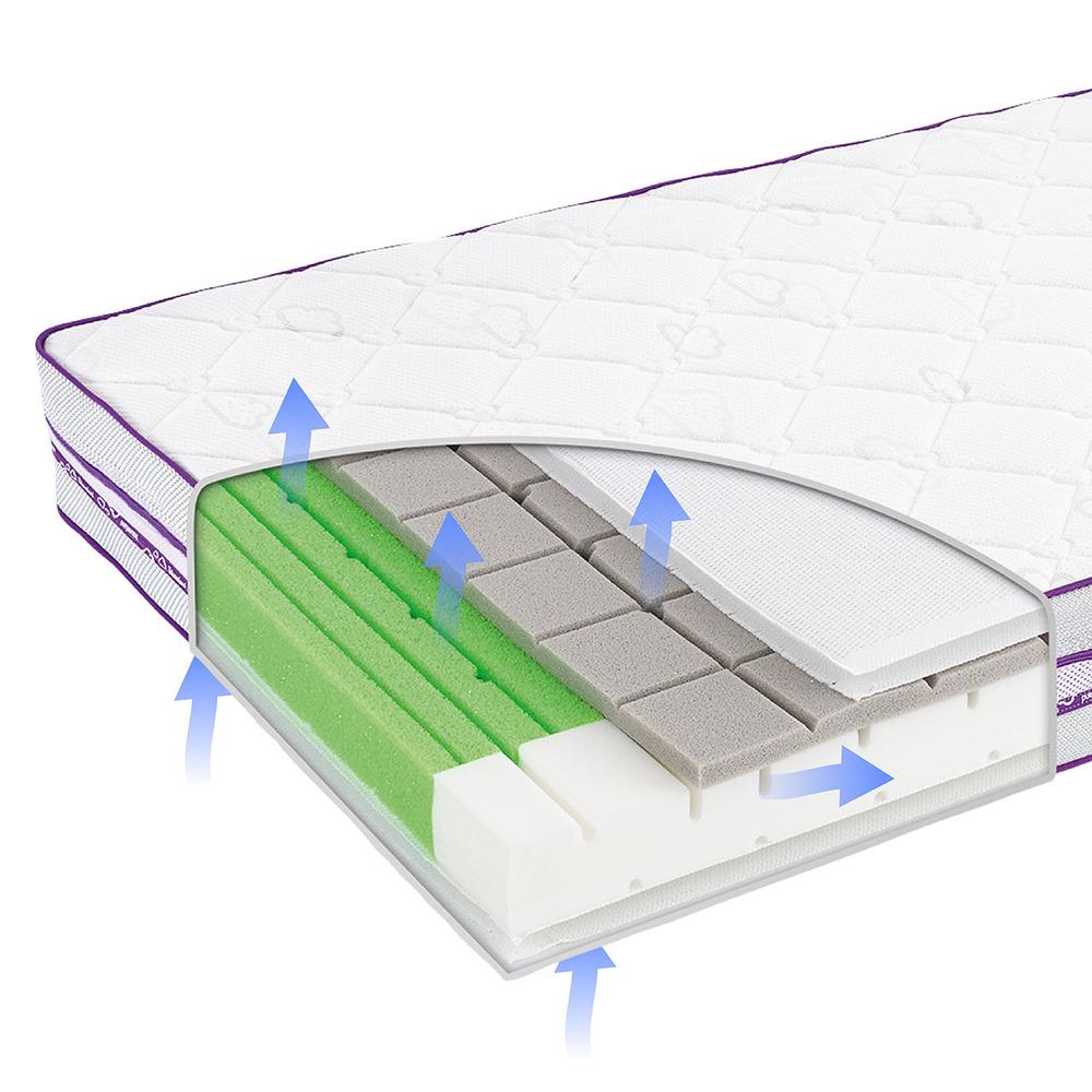 Träumeland 璀夢地│安吻嬰兒床墊(60x120x14cm)