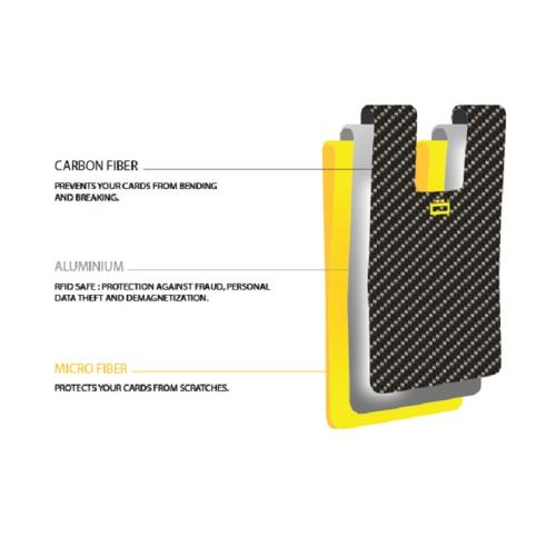 (複製)ÖGON|Quilted Button RFID安全防盜菱格紋卡匣(紫色)
