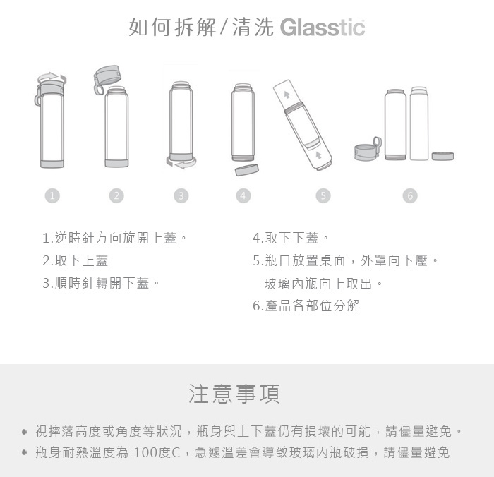 美國 Glasstic│安全防護玻璃水瓶470ml經典小lo款-掀蓋黑(搭贈籃球圖卡)