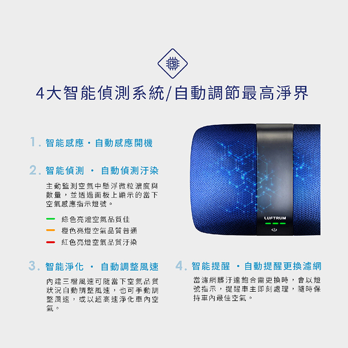 LUFTRUM瑞際|可攜式智能空氣清淨機C401A-時尚灰