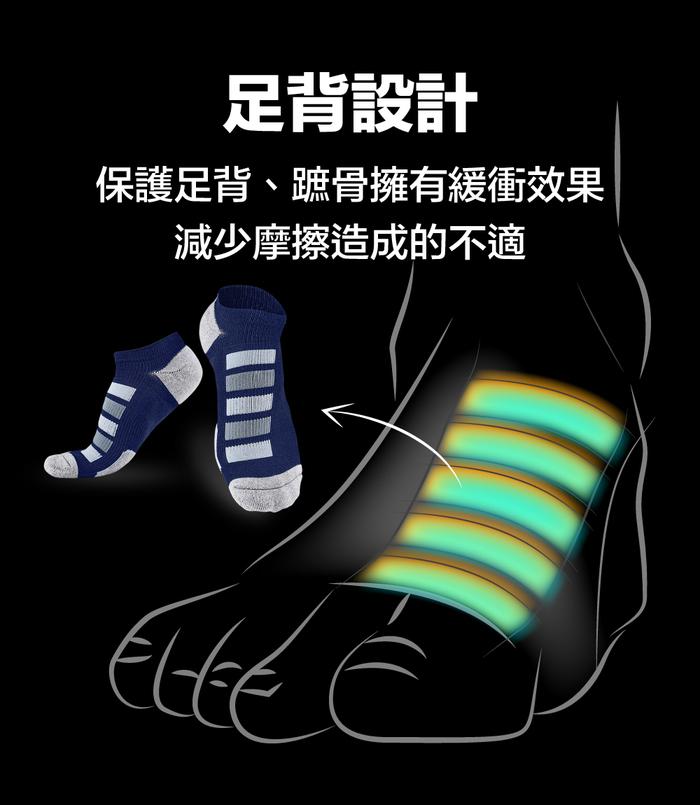 (複製)titan太肯|功能慢跑襪2s(3入)