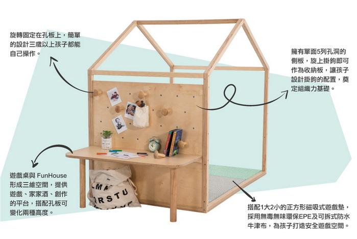 (複製)孩記得|FunHouse 遊戲木屋 - 全組