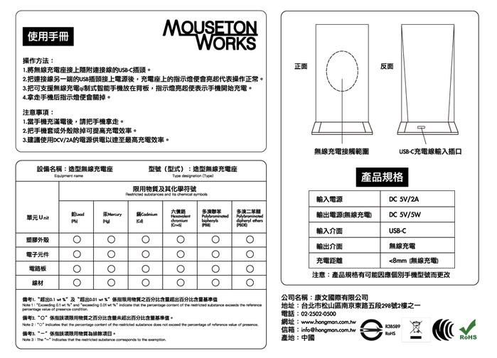 HongMan|漫威系列 小夜燈無線充電座 反應爐