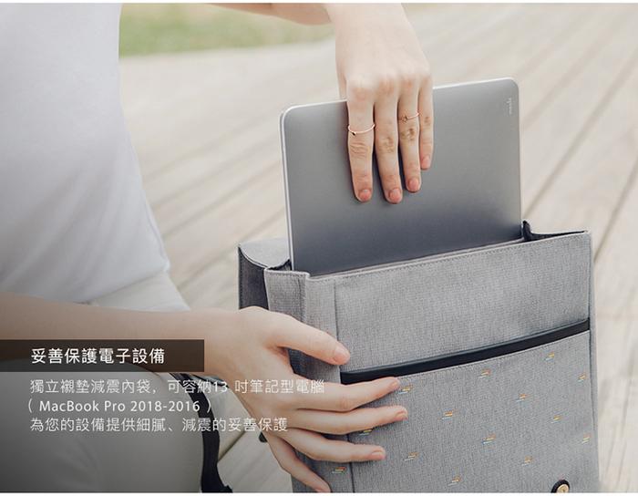 (複製)Moshi|Helios Mini 時尚雙肩迷你後背包