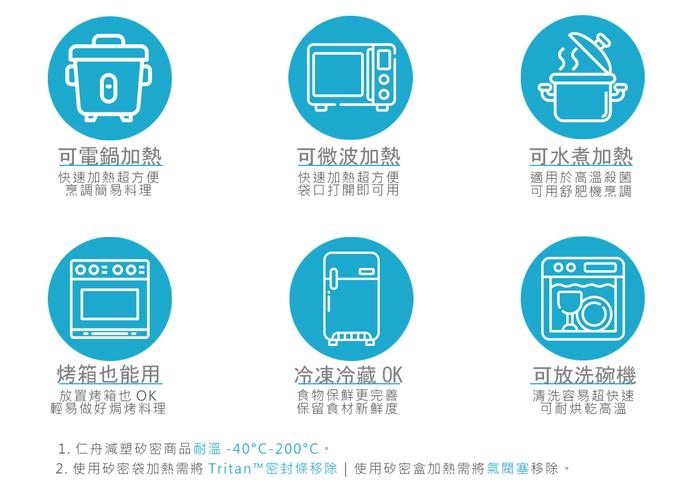 仁舟淨塑 矽密袋2.0款-1000ml
