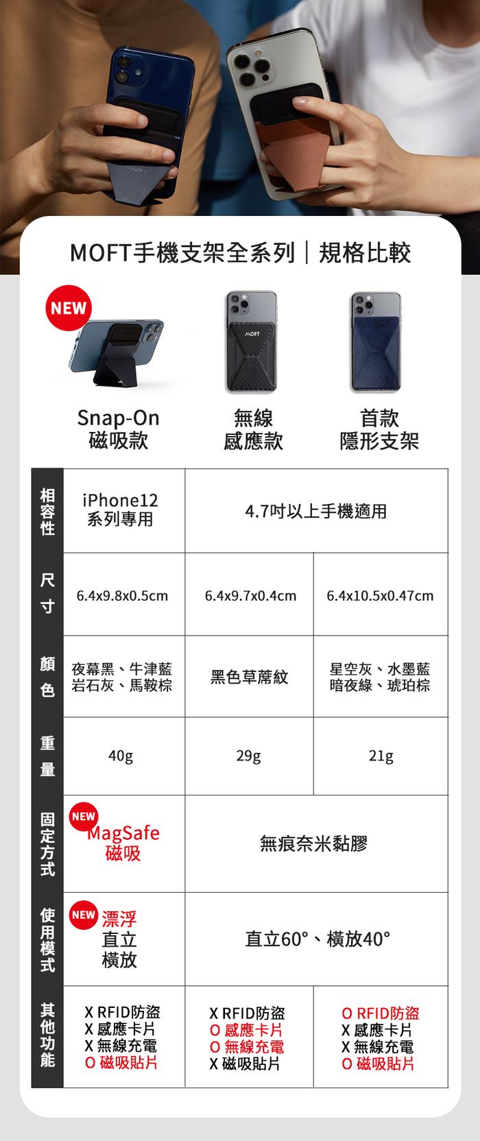 【集購】美國 MOFT X 隱形磁吸手機支架-支援Magsafe(四色任選)