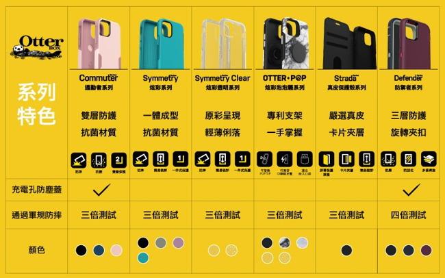 OtterBox|iPhone 12 mini (5.4吋)專用 防摔吸震手機保護殼-Symmetry炫彩幾何系列■黑