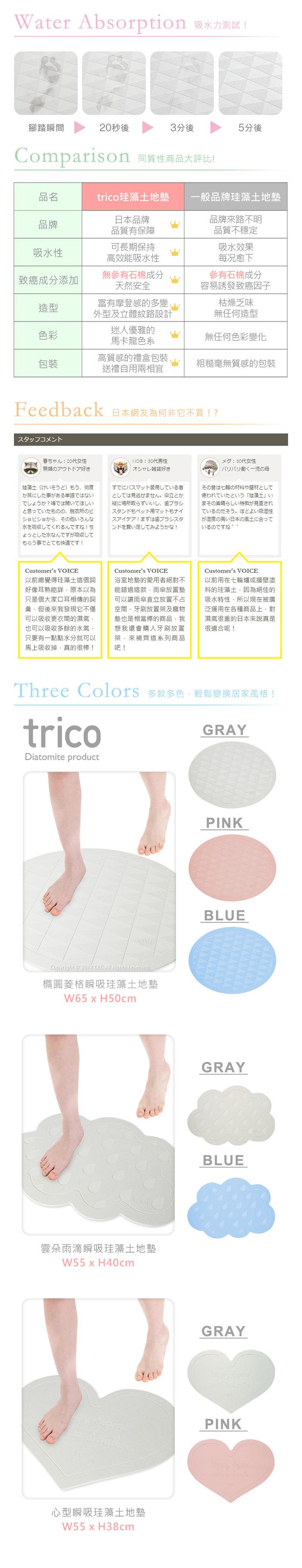 (複製)trico|meets SURF瞬吸珪藻土地墊