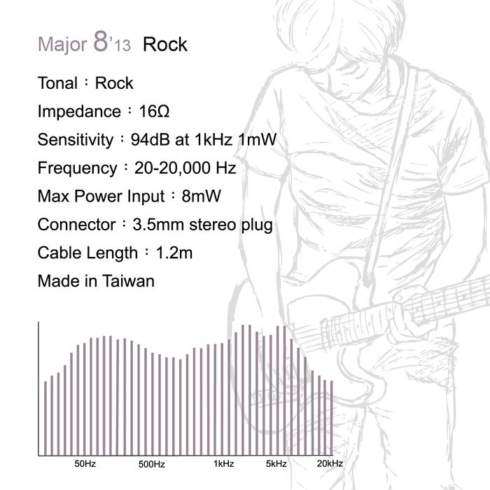 (複製)Chord & Major|7'13 爵士樂調性耳機