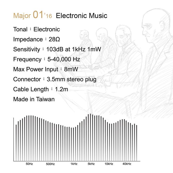 (複製)Chord & Major|6'13 抒情人聲調性耳機