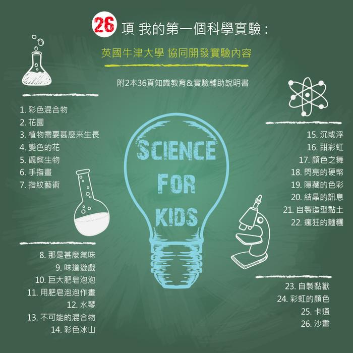 (複製)Science4you|英國科學魔術百寶盒 - 侏儸紀公園