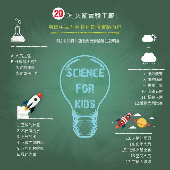 Science4you|英國科學魔術百寶盒 - 太空科學