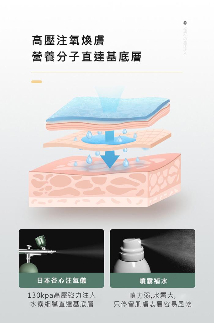 (複製)GX.Diffuser 谷心|無線溫灸儀(兩色任選)