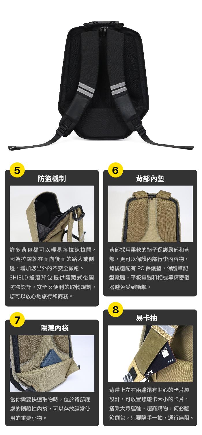 SHIELD|時尚防盜硬殼後背包-時尚黑