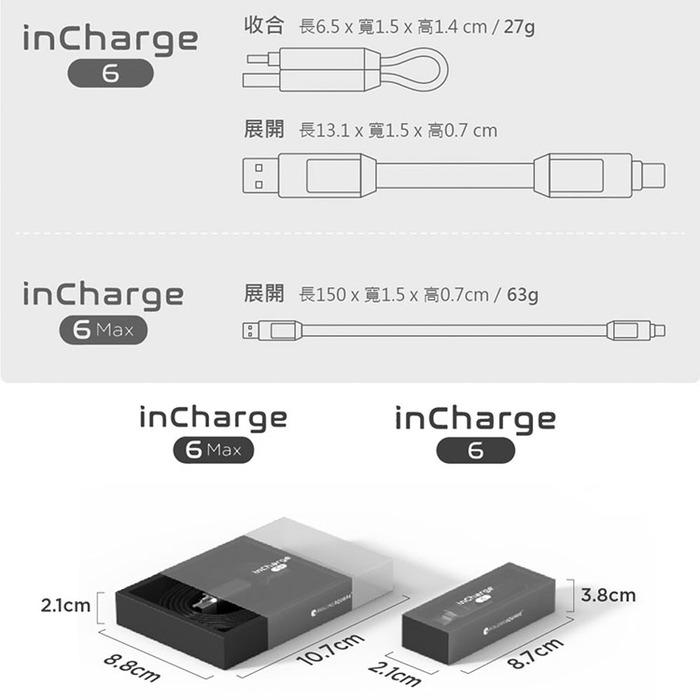 inCharge 6 |世界最小的軍規級六合一傳輸線 (土星金)