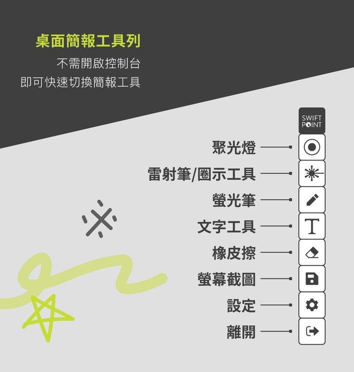 SWIFTPOINT|實體+虛擬 二合一滑鼠簡報筆(TRACPOINT 商務領航款)