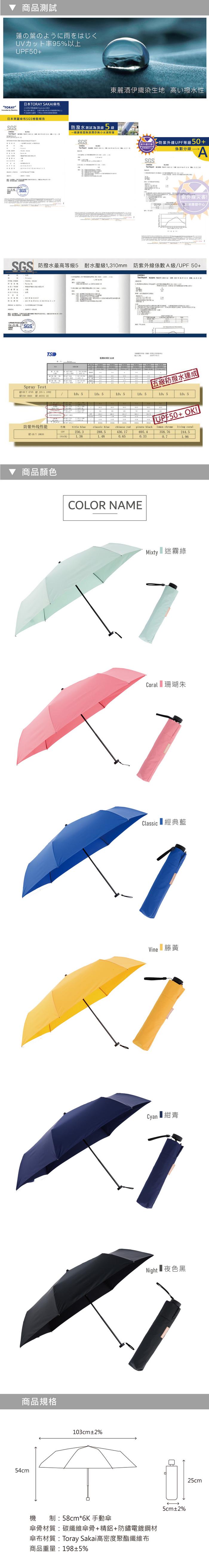 iumbrella| MECOVER (Toray Sakai碳纖防風超撥水手開傘)-6色任選