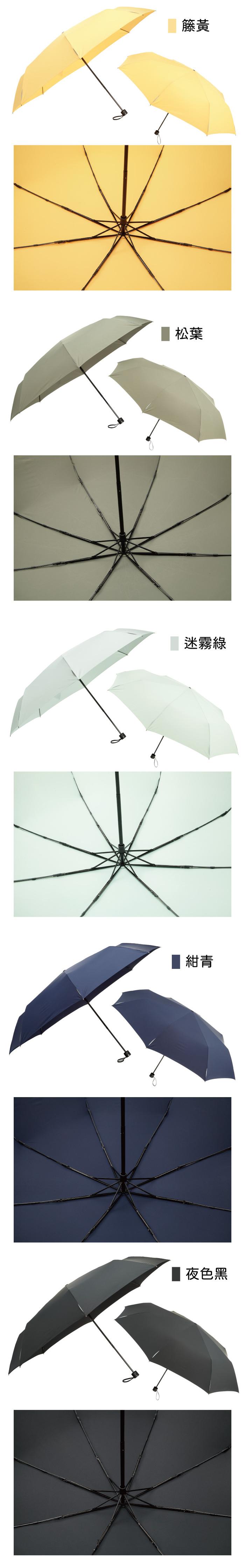 MECOVE|Toray Sakai雙人加大超撥水手開傘-7色