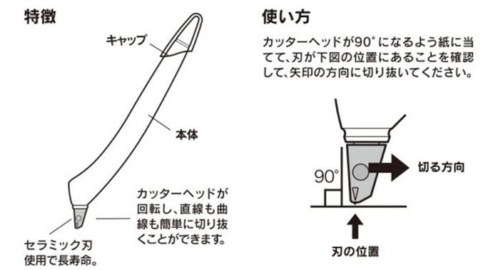 日本MIDORI流線型剪報刀49853-006黑色/49854-006紅色/49855-006藍色