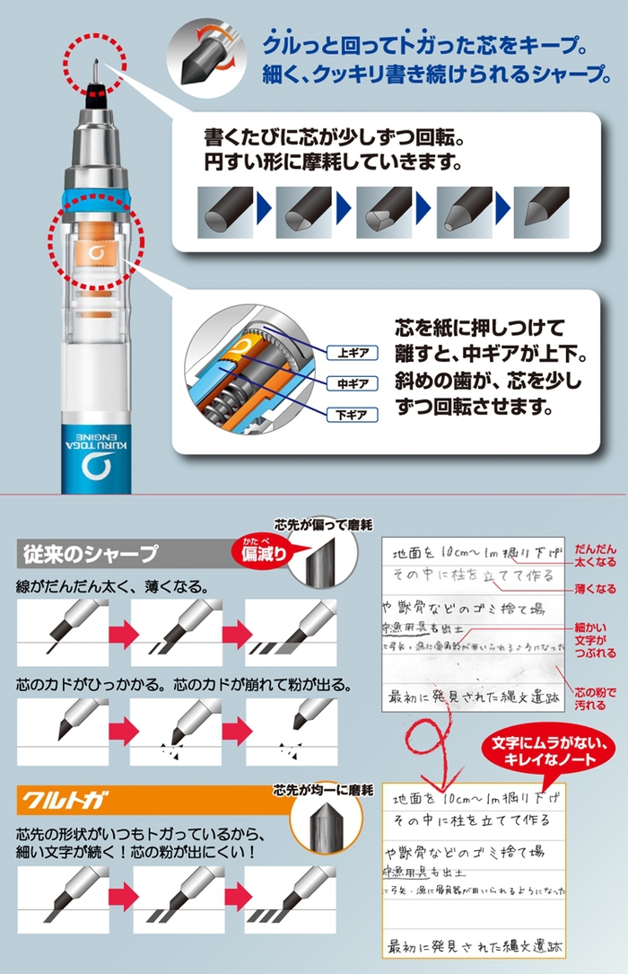 日本San-X拉拉熊自動鉛筆KURU TOGA不易斷蕊自動旋轉鉛筆0.3mm PN21201