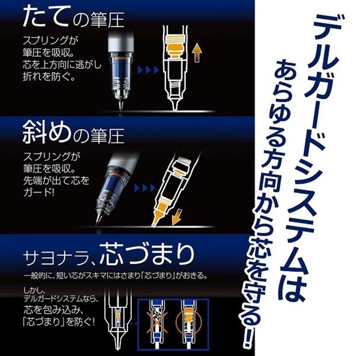 日本SUN-STAR不斷芯0.5自動鉛筆DelGuard防斷芯鉛筆 小熊維尼Winnie-0.5(日本平行輸入)