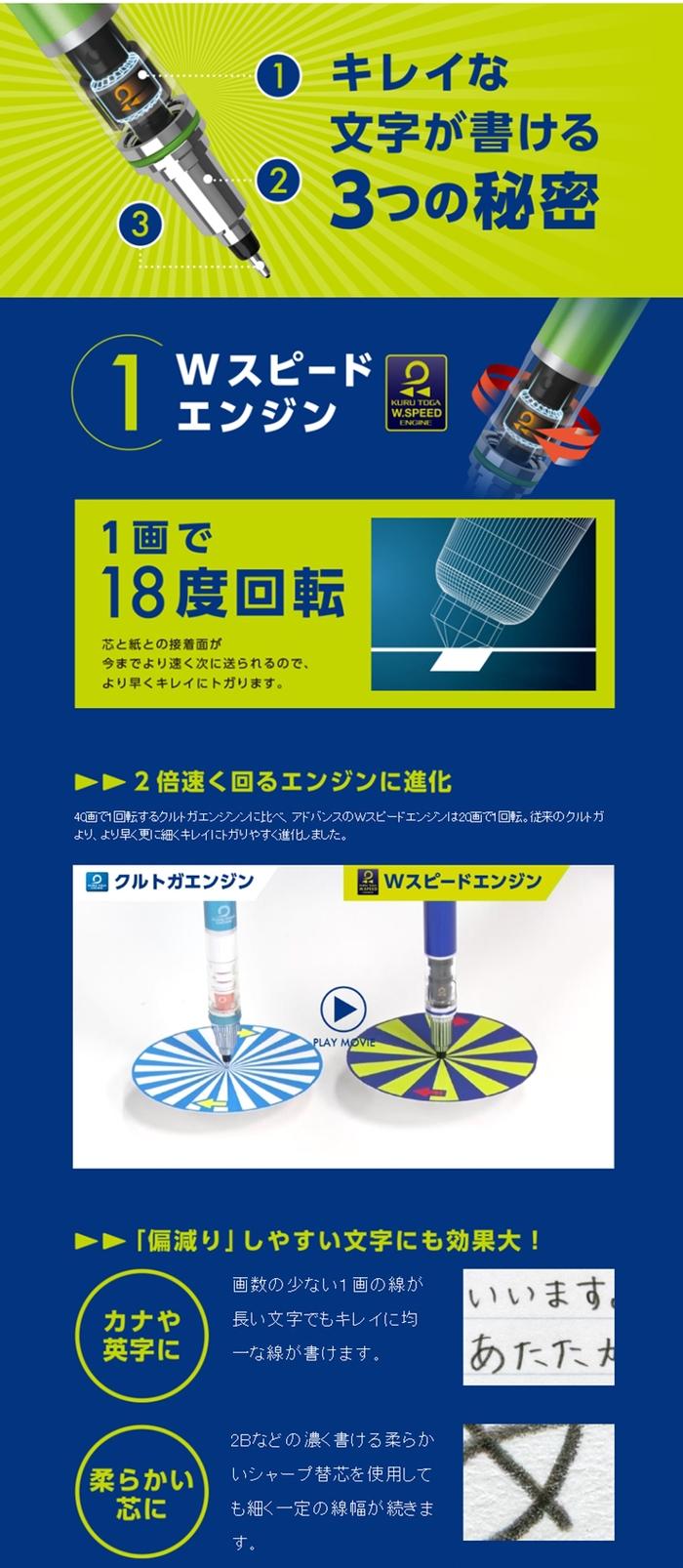 日本UNI三菱ADVANCE自動鉛筆0.3mm-撐傘龍貓0618-02