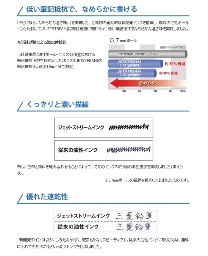(複製)日本UNI三菱KURU TOGA旋轉自動鉛筆(0.5mm筆芯)M5-1017