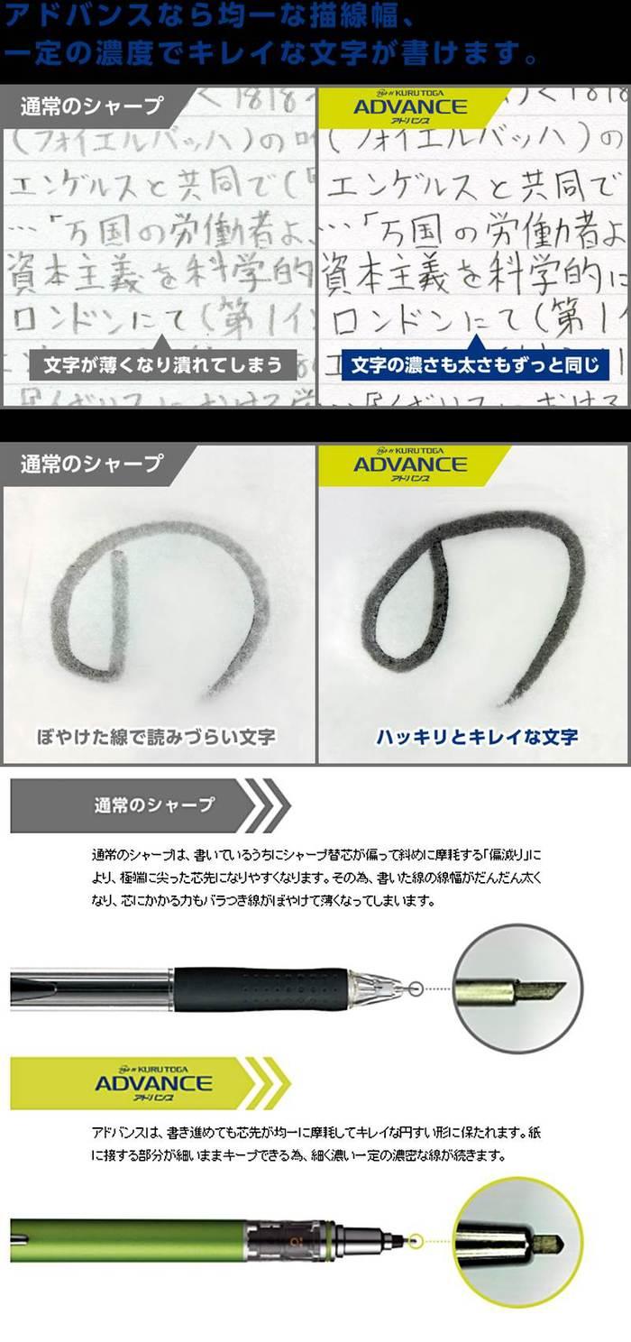 日本UNI ADVANCE 0.5mm自動鉛筆M5-559