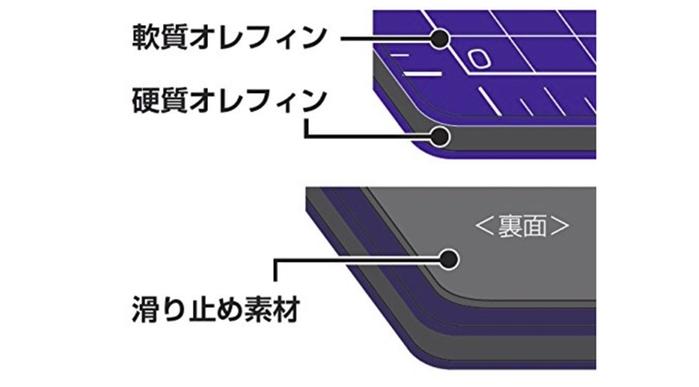 日本OLFA 深藍折疊切割墊 ( 223BNV )